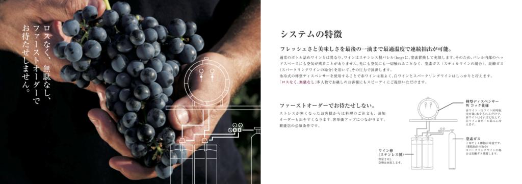 ドラフトワインシステム コンセプトブック